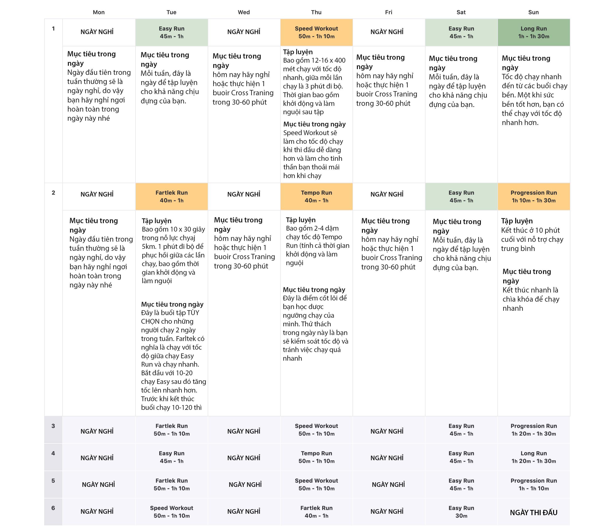 Lịch tập chạy với 4-5 ngày mỗi tuần