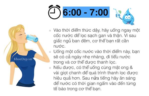 8 Thời điểm uống nước tốt nhất cho sức khoẻ