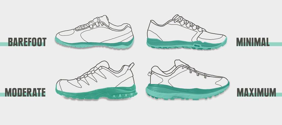 running shoes cushioning levels