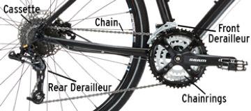 road-bike_derailleur