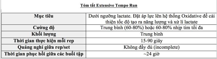ETR sum table