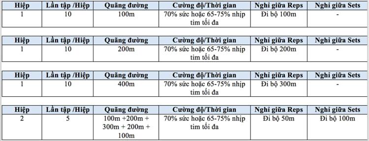 nang luong co the ERT