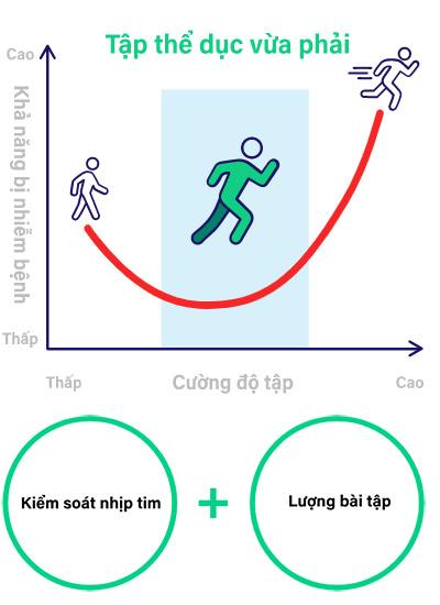 tap the duc cuong do cao